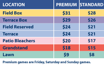 Ticket Pricing